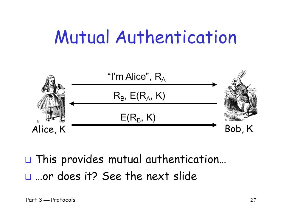 Part 3  Protocols 26 Mutual Authentication  Since we have a secure one-way authentication protocol…  The obvious thing to do is to use the protocol twice o Once for Bob to authenticate Alice o Once for Alice to authenticate Bob  This has got to work…
