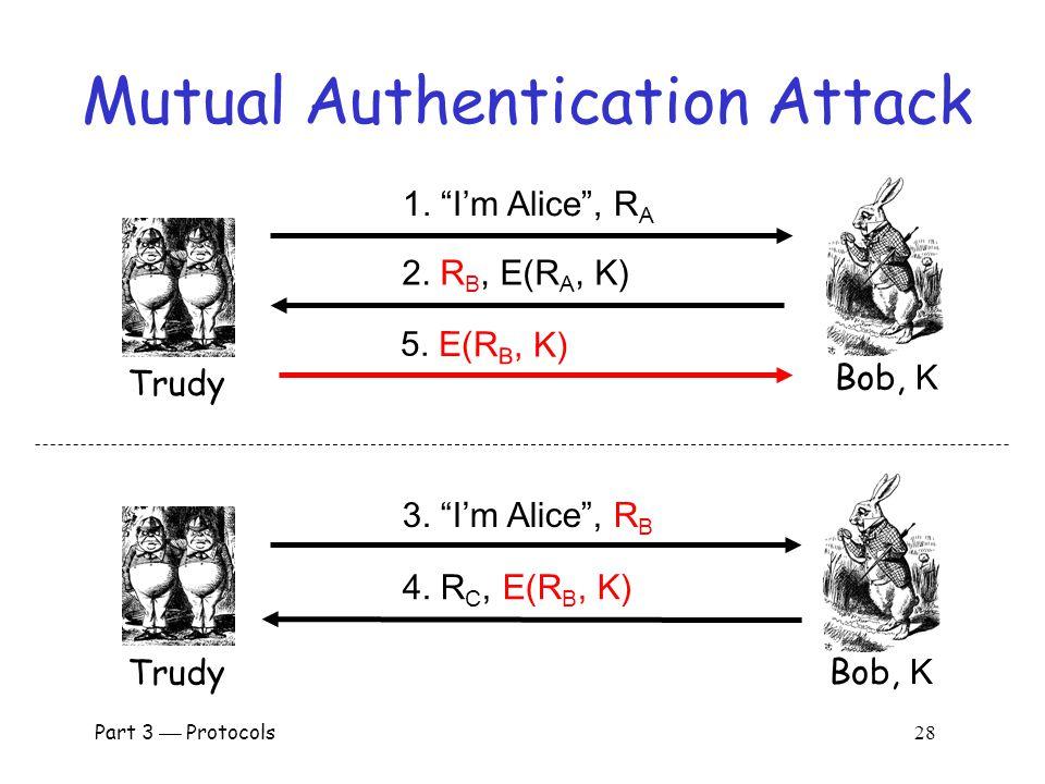 Part 3  Protocols 27 Mutual Authentication Alice, K Bob, K I'm Alice , R A R B, E(R A, K) E(R B, K)  This provides mutual authentication…  …or does it.