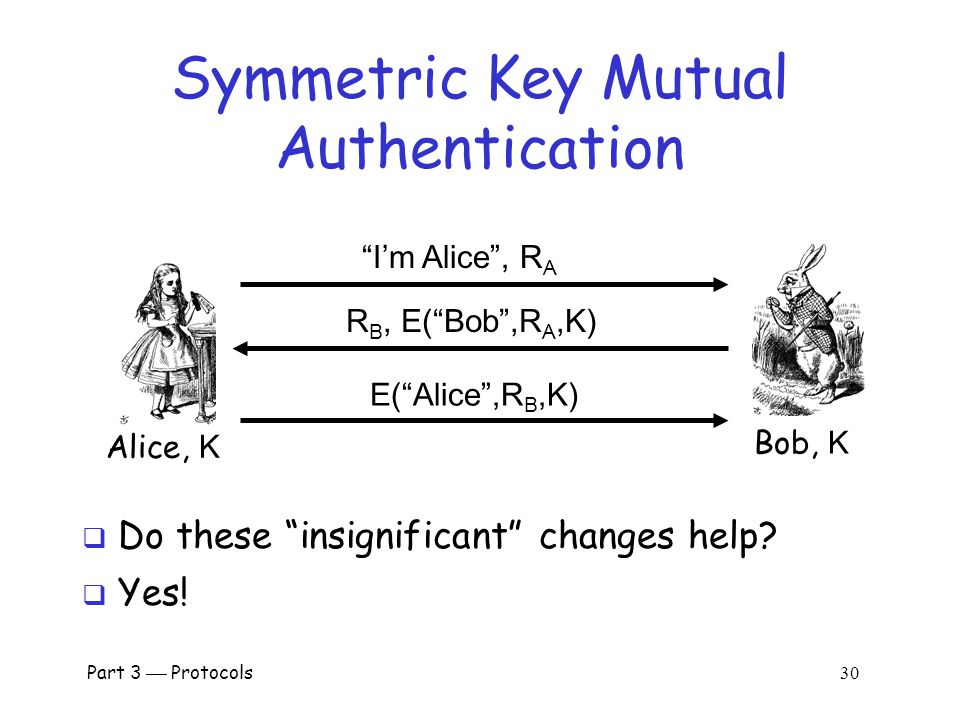 Part 3  Protocols 29 Mutual Authentication  Our one-way authentication protocol is not secure for mutual authentication o Protocols are subtle.