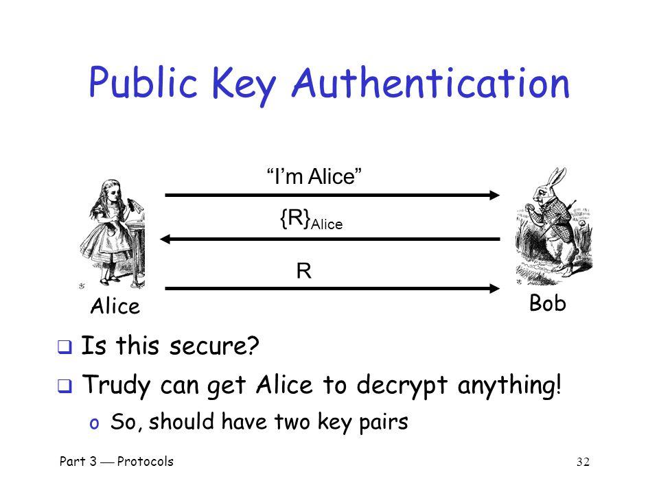 Part 3  Protocols 31 Public Key Notation  Encrypt M with Alice's public key: {M} Alice  Sign M with Alice's private key: [M] Alice  Then o [{M} Alice ] Alice = M o {[M] Alice } Alice = M  Anybody can use Alice's public key  Only Alice can use her private key