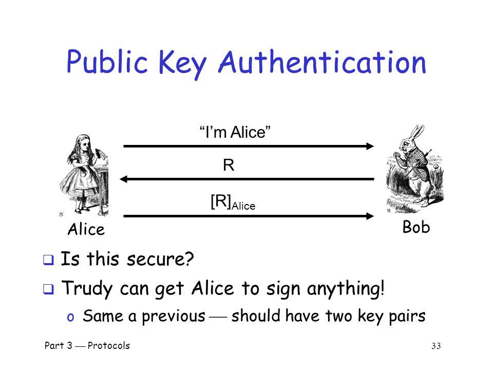 Part 3  Protocols 32 Public Key Authentication Alice Bob I'm Alice {R} Alice R  Is this secure.