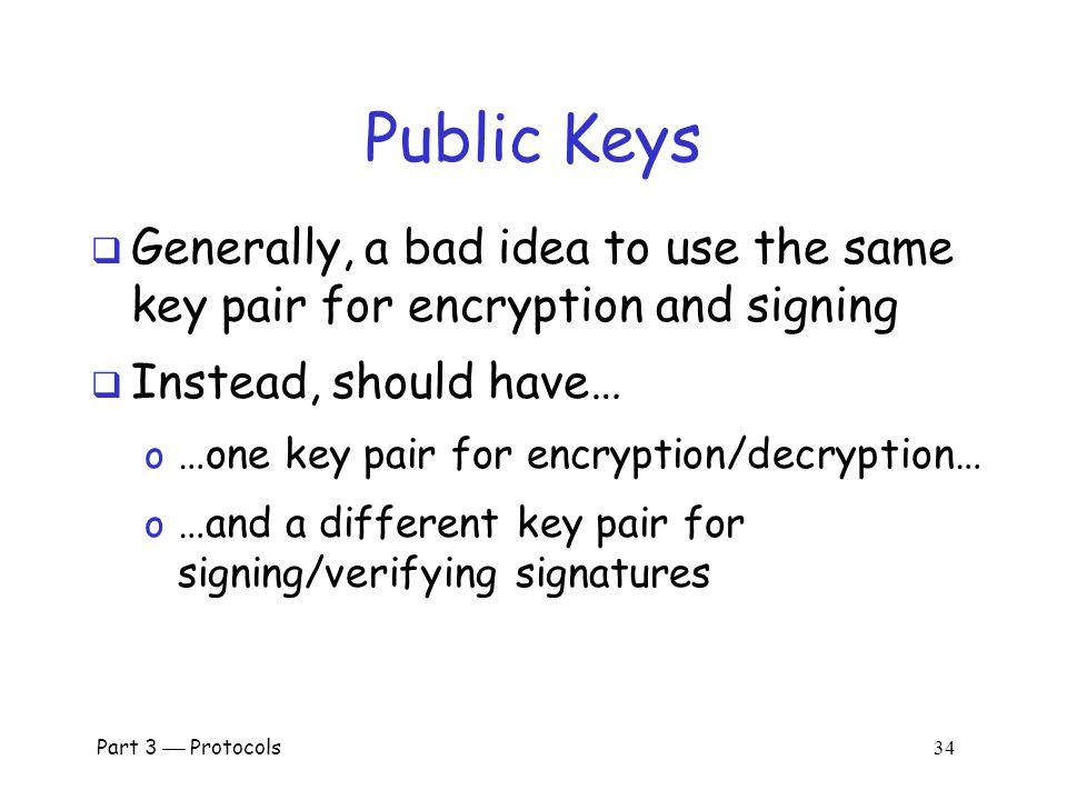 Part 3  Protocols 33 Public Key Authentication Alice Bob I'm Alice R [R] Alice  Is this secure.