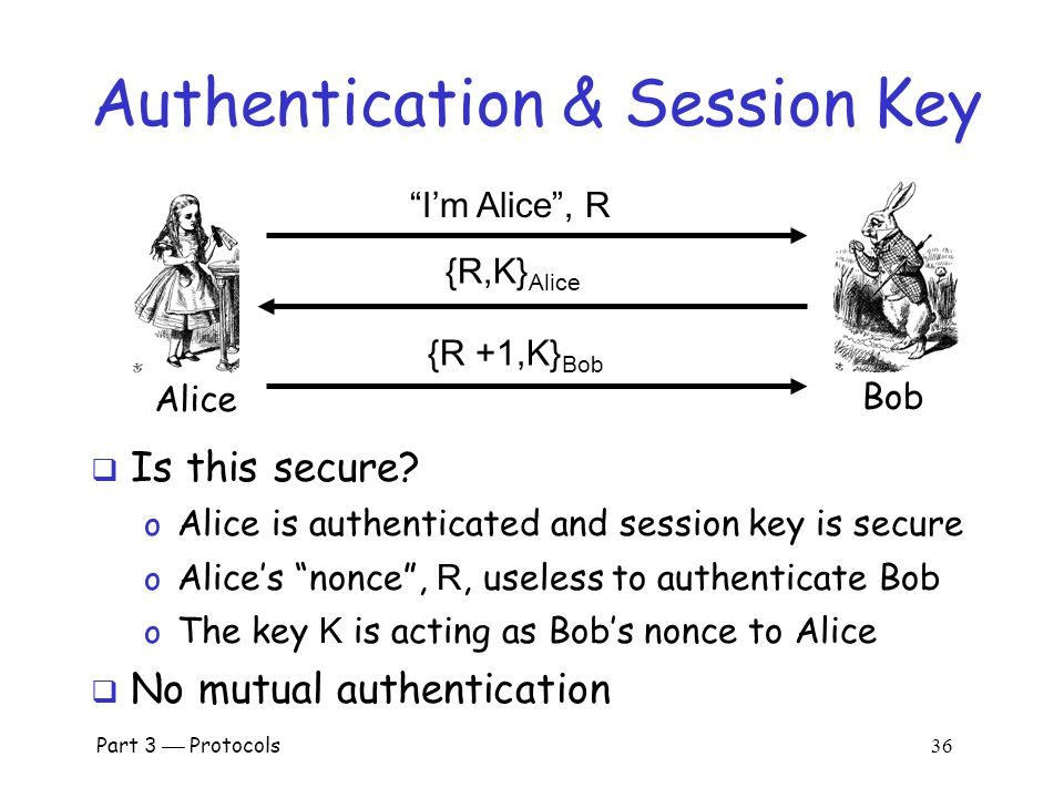 Part 3  Protocols 35 Session Key  Usually, a session key is required o i.e., a symmetric key for a particular session o Used for confidentiality and