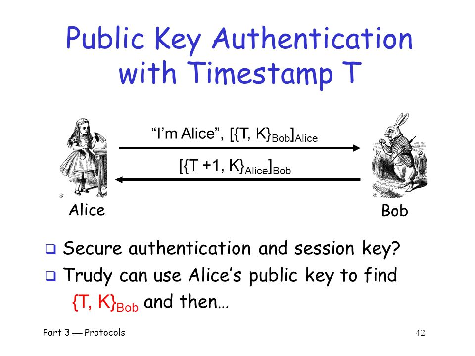 Part 3  Protocols 41 Public Key Authentication with Timestamp T Bob I'm Alice , {[T, K] Alice } Bob {[T +1, K] Bob } Alice Alice  Secure mutual authentication.