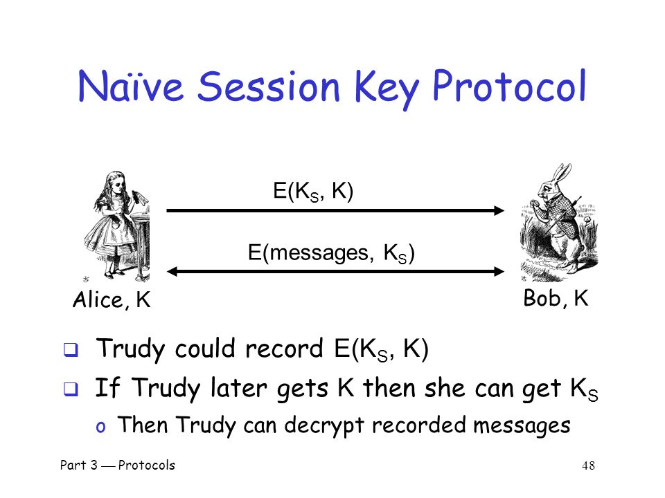 Part 3  Protocols 47 Perfect Forward Secrecy  Suppose Alice and Bob share key K  For perfect forward secrecy, Alice and Bob cannot use K to encrypt  Instead they must use a session key K S and forget it after it's used  Can Alice and Bob agree on session key K S in a way that ensures PFS