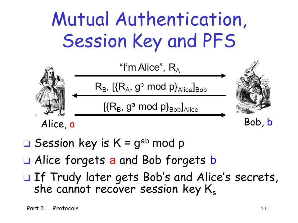Part 3  Protocols 50 Perfect Forward Secrecy  Session key K S = g ab mod p  Alice forgets a, Bob forgets b  So-called Ephemeral Diffie-Hellman  Neither Alice nor Bob can later recover K S  Are there other ways to achieve PFS.