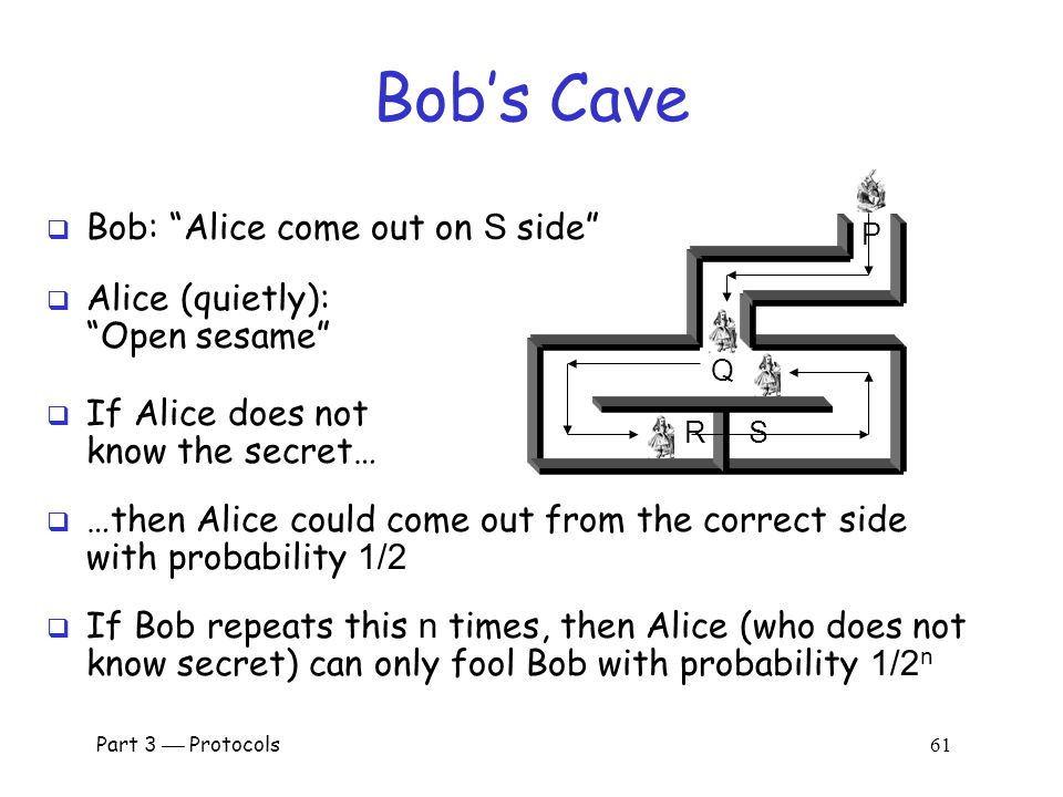 "Part 3  Protocols 60 Bob's Cave  Alice knows secret phrase to open path between R and S (""open sesame"")  Can she convince Bob that she knows the se"