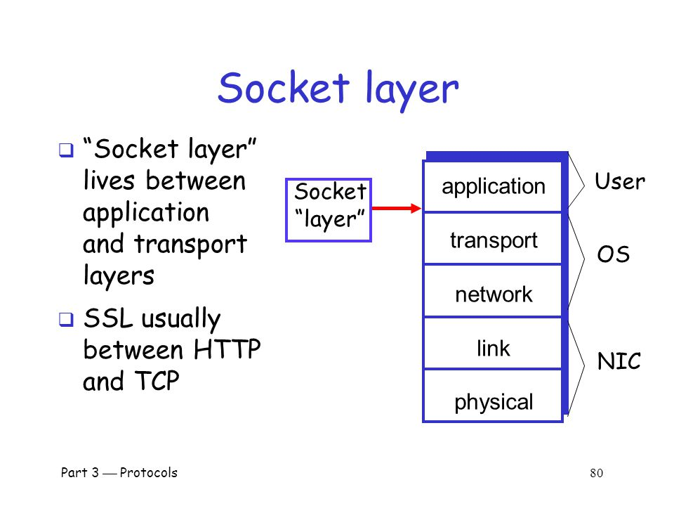 Part 3  Protocols 79 Secure Socket Layer