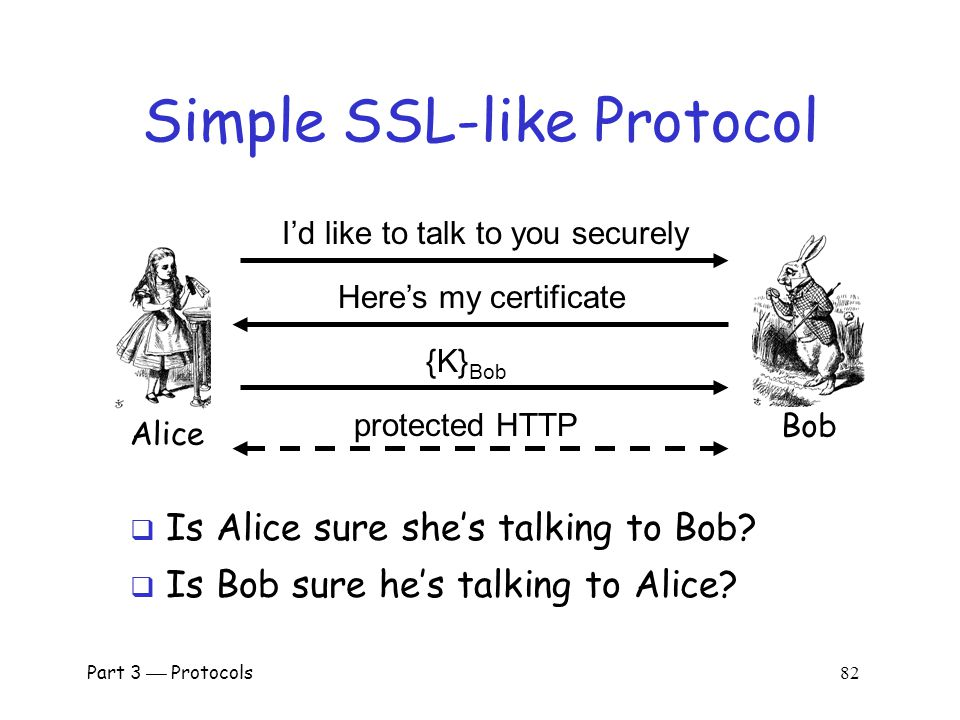 Part 3  Protocols 81 What is SSL?  SSL is the protocol used for majority of secure transactions on the Internet  For example, if you want to buy a