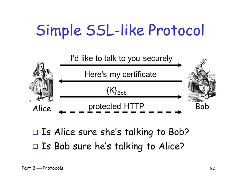 Part 3  Protocols 81 What is SSL.
