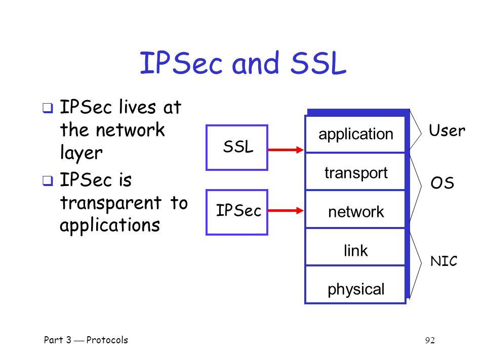 Part 3  Protocols 91 IPSec