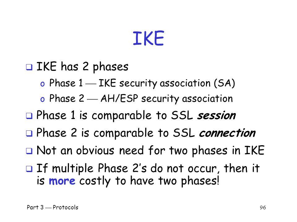 Part 3  Protocols 95 IKE