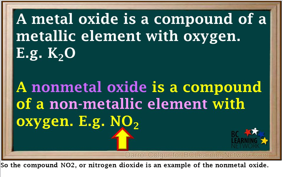 So the compound NO2, or nitrogen dioxide is an example of the nonmetal oxide.