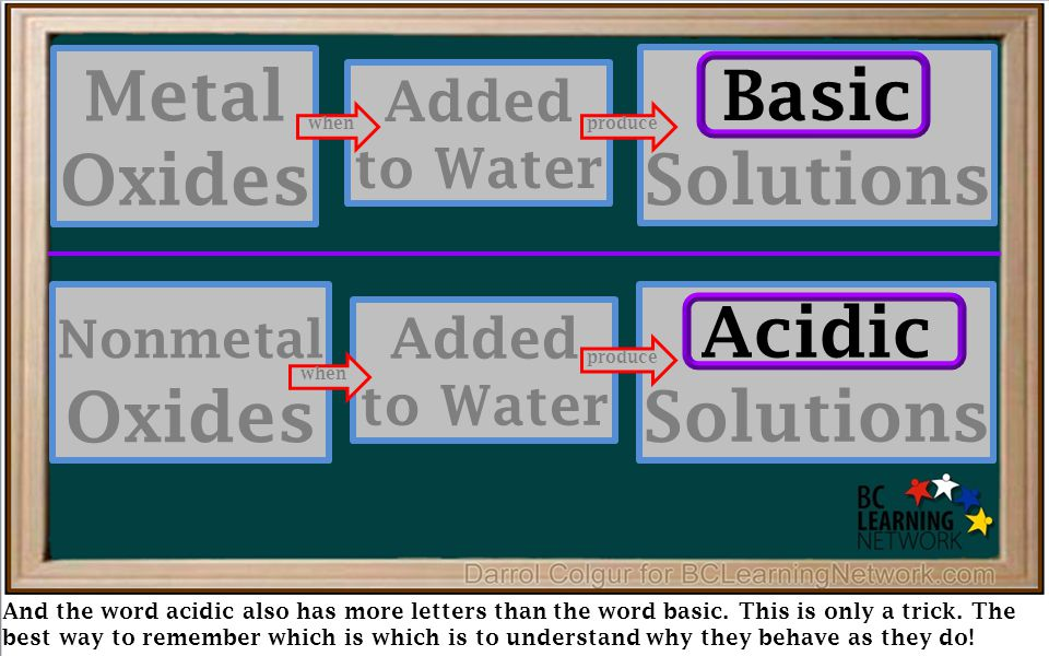 And the word acidic also has more letters than the word basic.