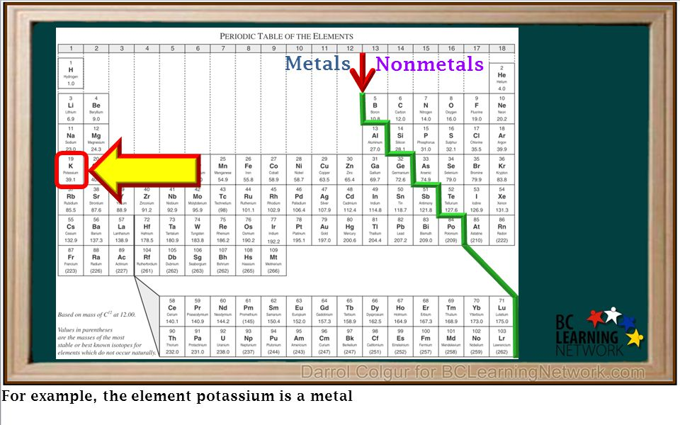 For example, the element potassium is a metal Nonmetals Metals