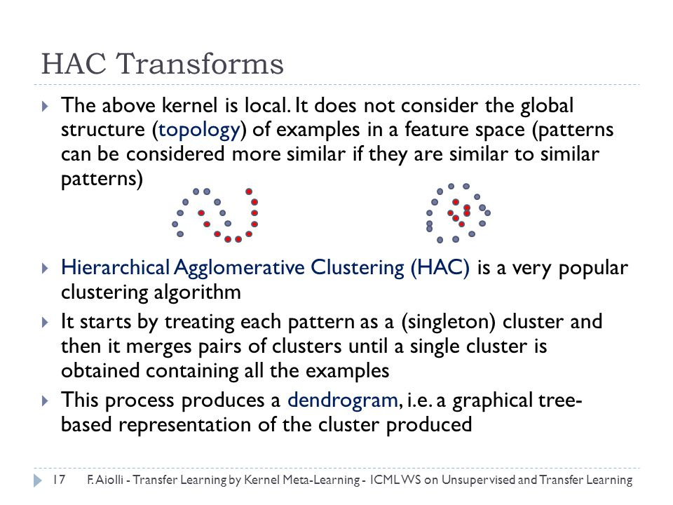 HAC Transforms  The above kernel is local.