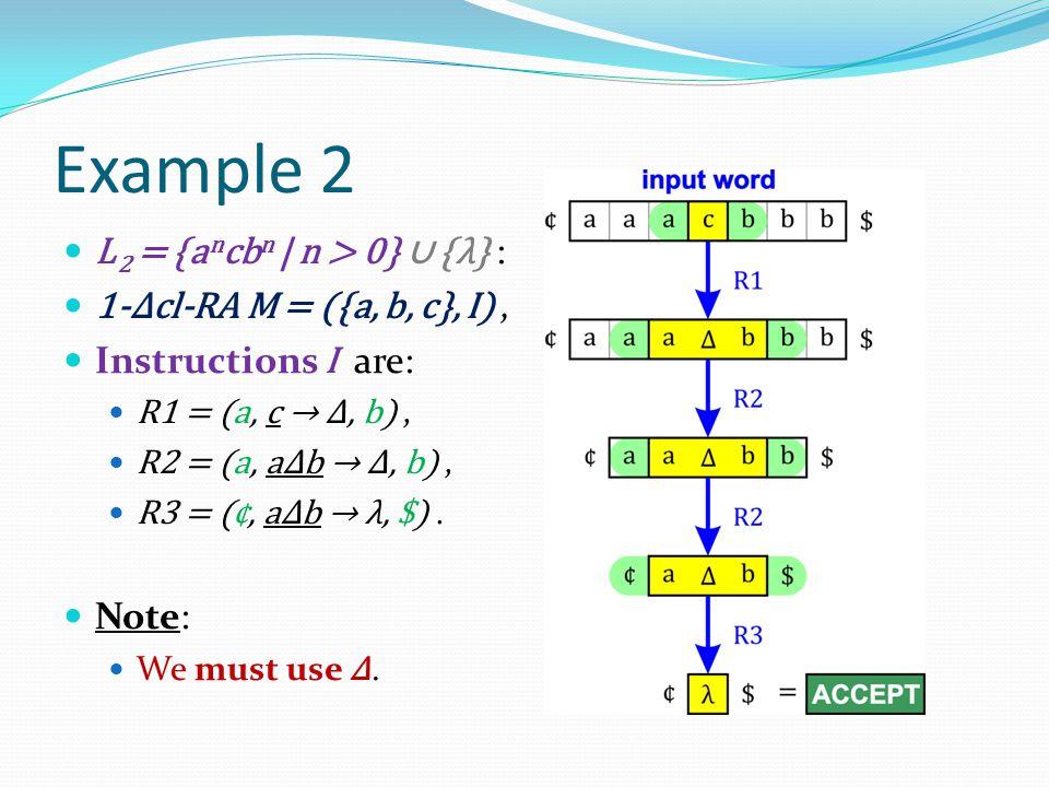 Example 2 L 2 = {a n cb n | n > 0} ∪ {λ} : 1-Δcl-RA M = ({a, b, c}, I), Instructions I are: R1 = (a, c → Δ, b), R2 = (a, aΔb → Δ, b), R3 = (¢, aΔb → λ, $).