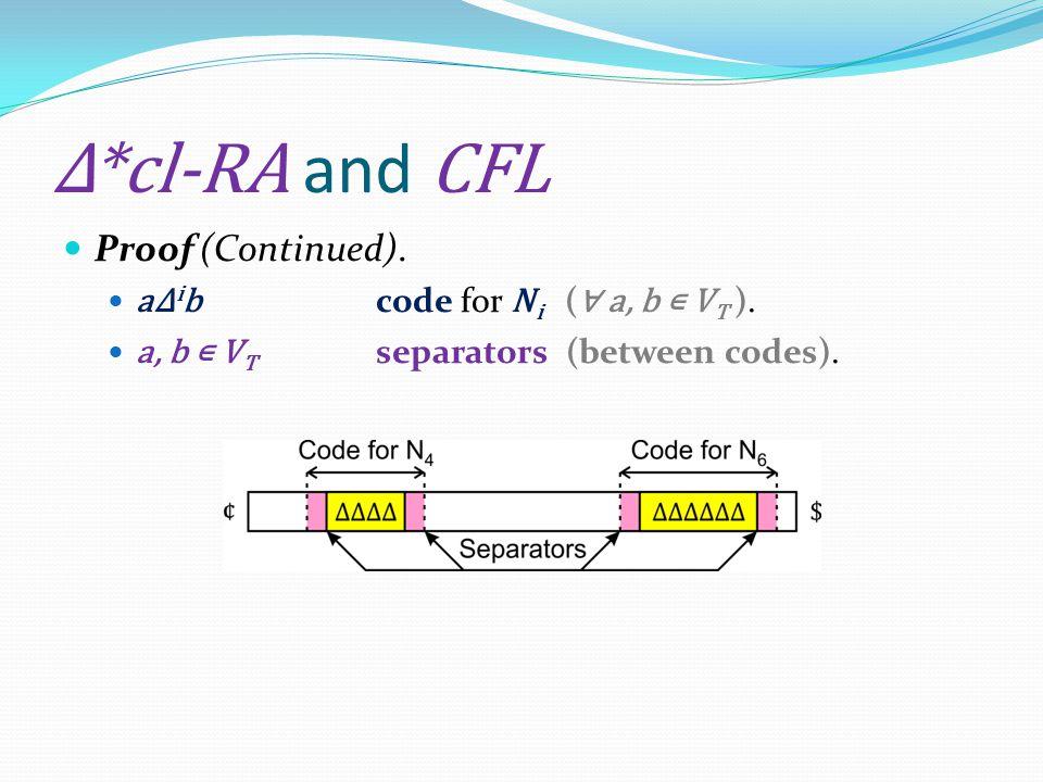 Δ*cl-RA and CFL Proof (Continued). aΔ i b code for N i ( ∀ a, b ∊ V T ).