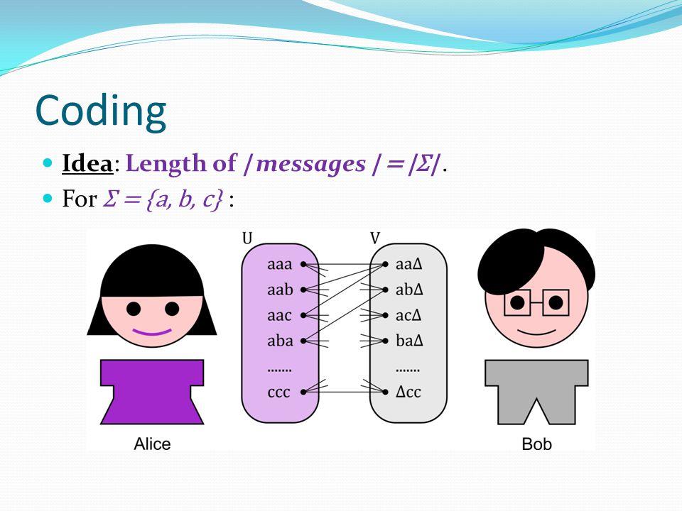 Coding Idea: Length of | messages | = |Σ|. For Σ = {a, b, c} :