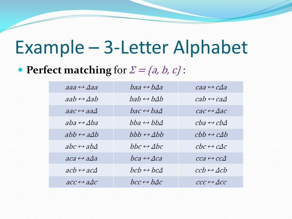 Example – 3-Letter Alphabet Perfect matching for Σ = {a, b, c} : aaa ↔ Δaabaa ↔ bΔacaa ↔ cΔa aab ↔ Δabbab ↔ bΔbcab ↔ caΔ aac ↔ aaΔbac ↔ baΔcac ↔ Δac aba ↔ Δbabba ↔ bbΔcba ↔ cbΔ abb ↔ aΔbbbb ↔ Δbbcbb ↔ cΔb abc ↔ abΔbbc ↔ Δbccbc ↔ cΔc aca ↔ aΔabca ↔ Δcacca ↔ ccΔ acb ↔ acΔbcb ↔ bcΔccb ↔ Δcb acc ↔ aΔcbcc ↔ bΔcccc ↔ Δcc