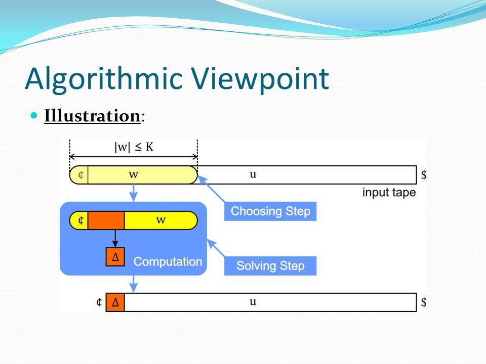 Algorithmic Viewpoint Illustration:
