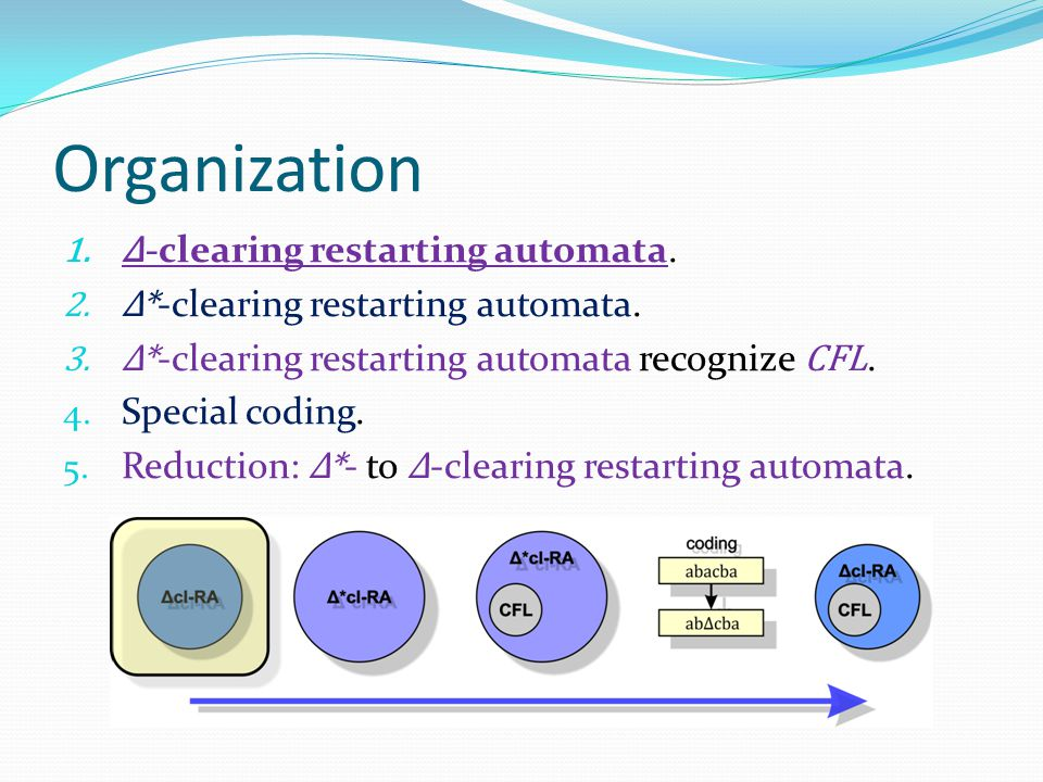 Organization 1. Δ -clearing restarting automata. 2. Δ* -clearing restarting automata. 3. Δ* -clearing restarting automata recognize CFL. 4. Special co