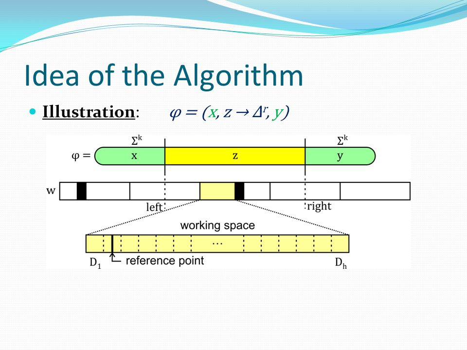 Idea of the Algorithm Illustration: φ = (x, z → Δ r, y)