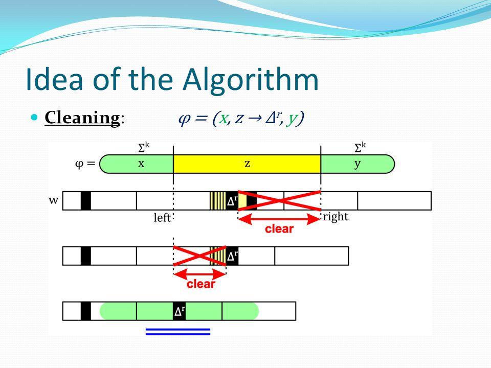 Idea of the Algorithm Cleaning: φ = (x, z → Δ r, y)