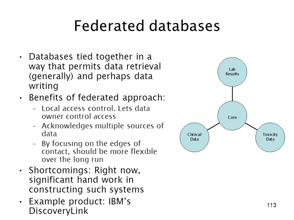 113 Federated databases Databases tied together in a way that permits data retrieval (generally) and perhaps data writing Benefits of federated approa