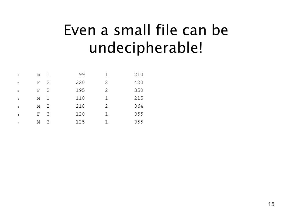 15 Even a small file can be undecipherable! 1 m1 991210 2 F23202420 3 F21952350 4 M11101215 5 M22182364 6 F31201355 7 M31251355