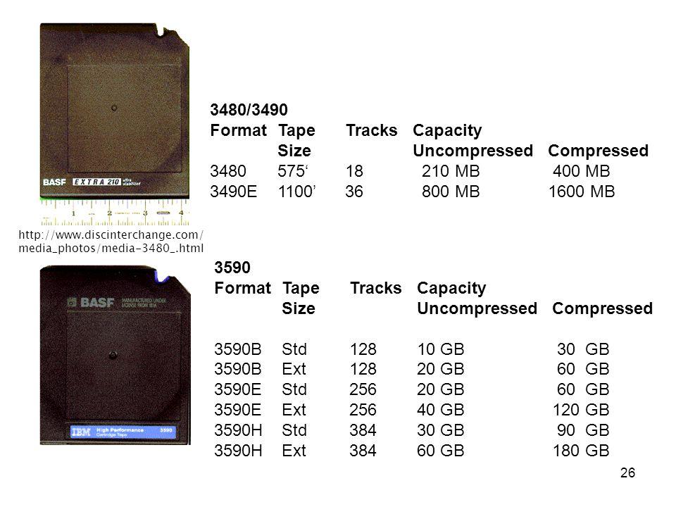 26 http://www.discinterchange.com/ media_photos/media-3480_.html 3480/3490 FormatTapeTracksCapacity SizeUncompressedCompressed 3480 575'18 210 MB 400