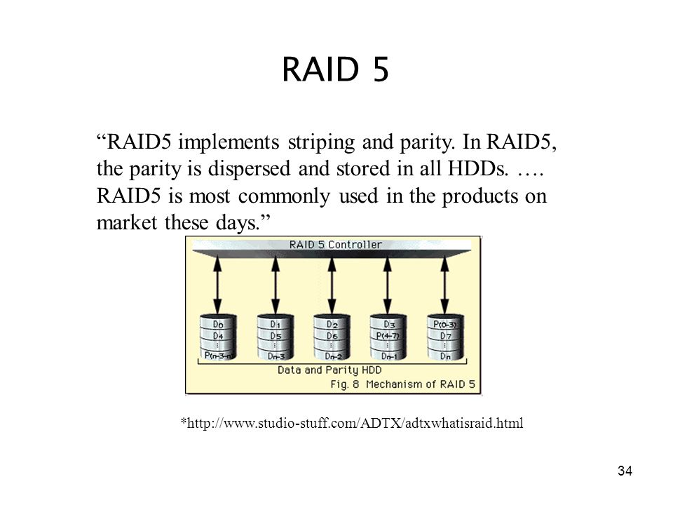 34 RAID 5 RAID5 implements striping and parity.