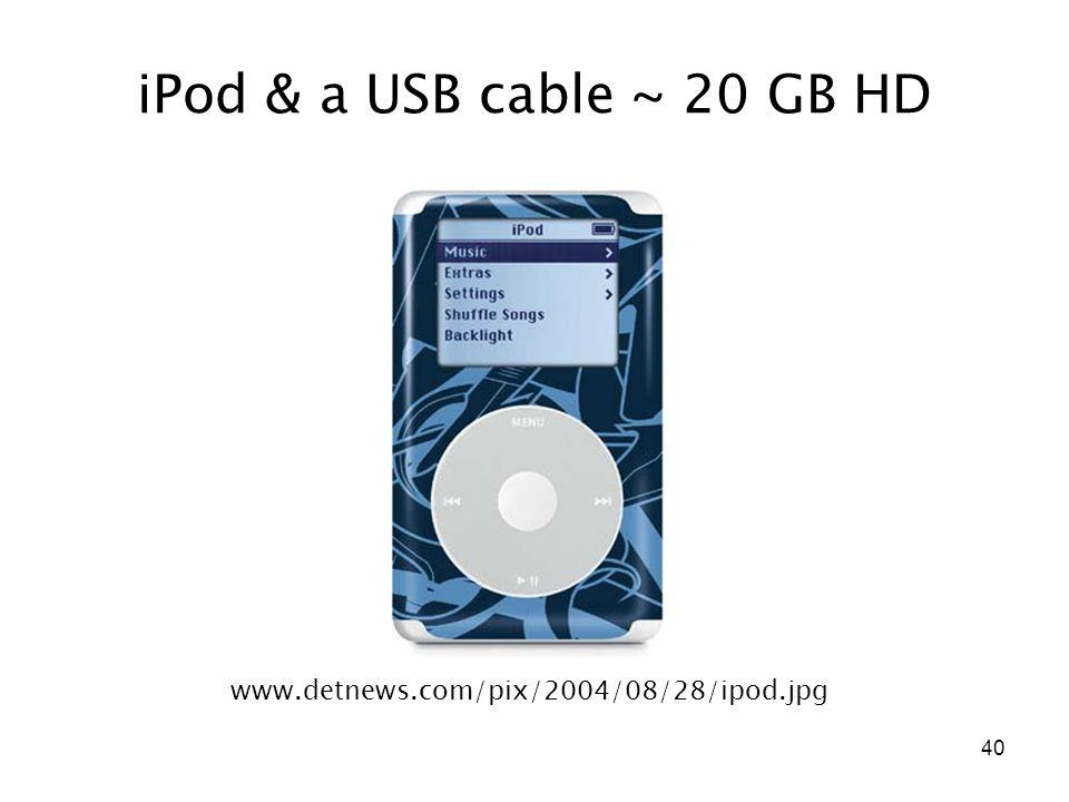 40 iPod & a USB cable ~ 20 GB HD www.detnews.com/pix/2004/08/28/ipod.jpg