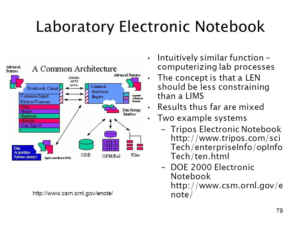79 Laboratory Electronic Notebook Intuitively similar function – computerizing lab processes The concept is that a LEN should be less constraining than a LIMS Results thus far are mixed Two example systems –Tripos Electronic Notebook http://www.tripos.com/sci Tech/enterpriseInfo/opInfo Tech/ten.html –DOE 2000 Electronic Notebook http://www.csm.ornl.gov/e note/ http://www.csm.ornl.gov/enote/