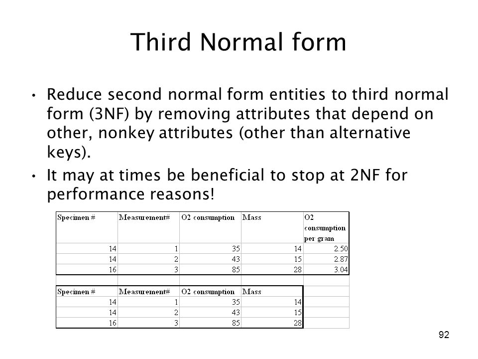 92 Third Normal form Reduce second normal form entities to third normal form (3NF) by removing attributes that depend on other, nonkey attributes (oth