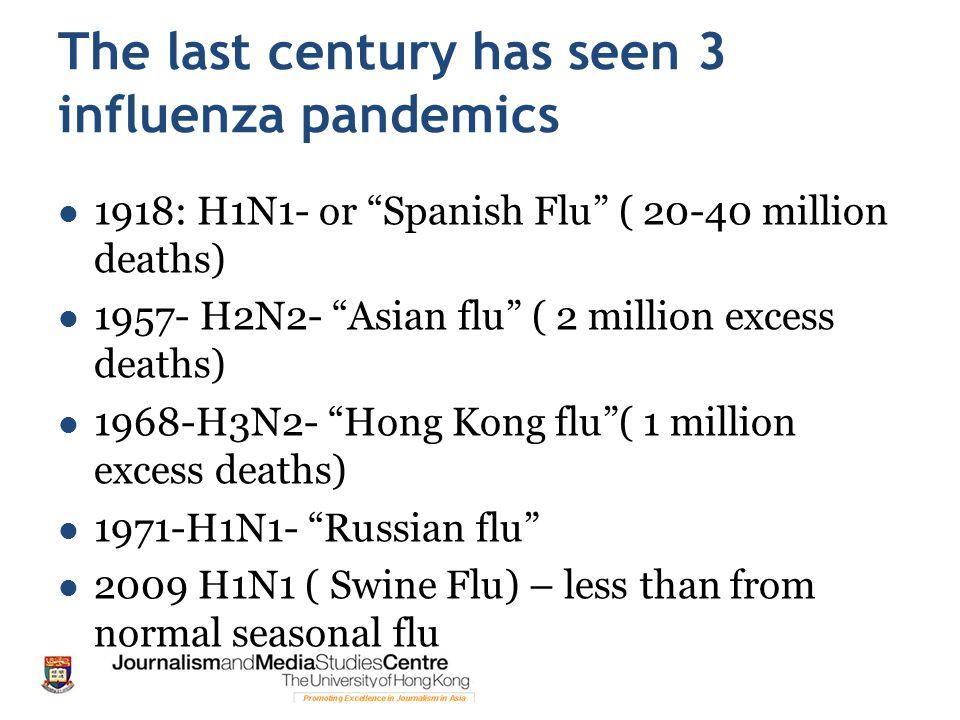 "The last century has seen 3 influenza pandemics 1918: H1N1- or ""Spanish Flu"" ( 20-40 million deaths) 1957- H2N2- ""Asian flu"" ( 2 million excess deaths"