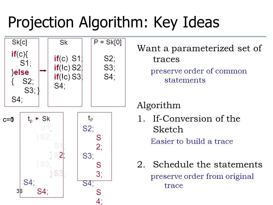 36 if(c) S1; if(!c) S2; if(c) S1; if(!c) S2; if(!c) S3; S4; t p ► Sk Projection Algorithm: Key Ideas Want a parameterized set of traces preserve order