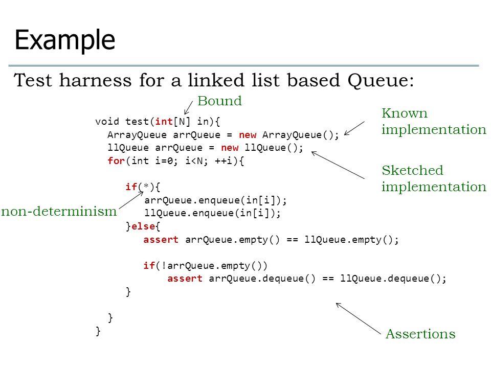Example Test harness for a Linked List Reversal: void main(int n){ assume n < N; node[N] nodes = null; list l = newList(); populateList(n, l, nodes); // write list to nodes array l = reverseSK(l); check(n, l, nodes); } Bound Sketched implementation Assertions