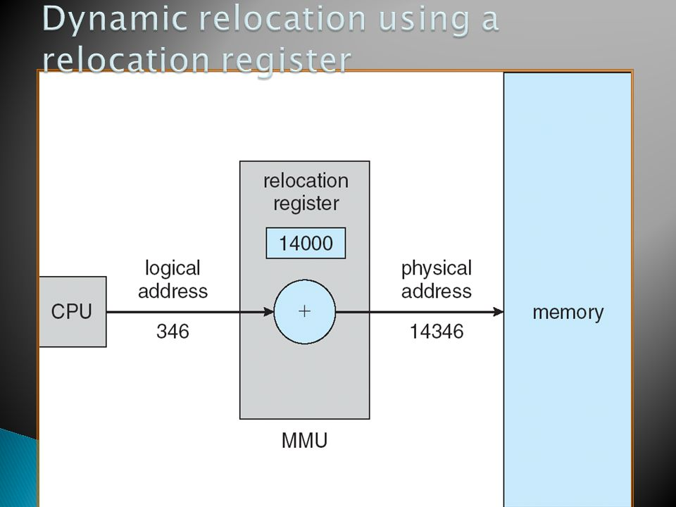  Keep a counter of the number of references that have been made to each page.