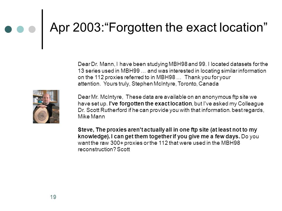 19 Apr 2003: Forgotten the exact location Dear Dr.
