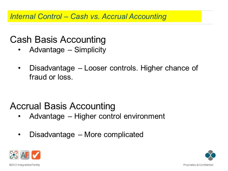 ©2012 IntegraMed Fertility Proprietary & Confidential Internal Control – Cash vs. Accrual Accounting Cash Basis Accounting Advantage – Simplicity Disa