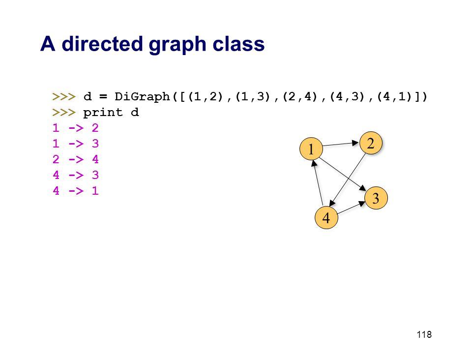 118 A directed graph class >>> d = DiGraph([(1,2),(1,3),(2,4),(4,3),(4,1)]) >>> print d 1 -> 2 1 -> 3 2 -> 4 4 -> 3 4 -> 1 1 3 4 2 2