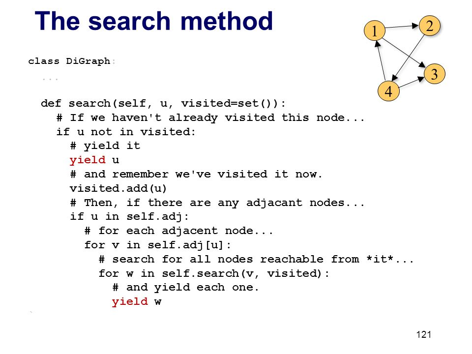 121 The search method class DiGraph:...