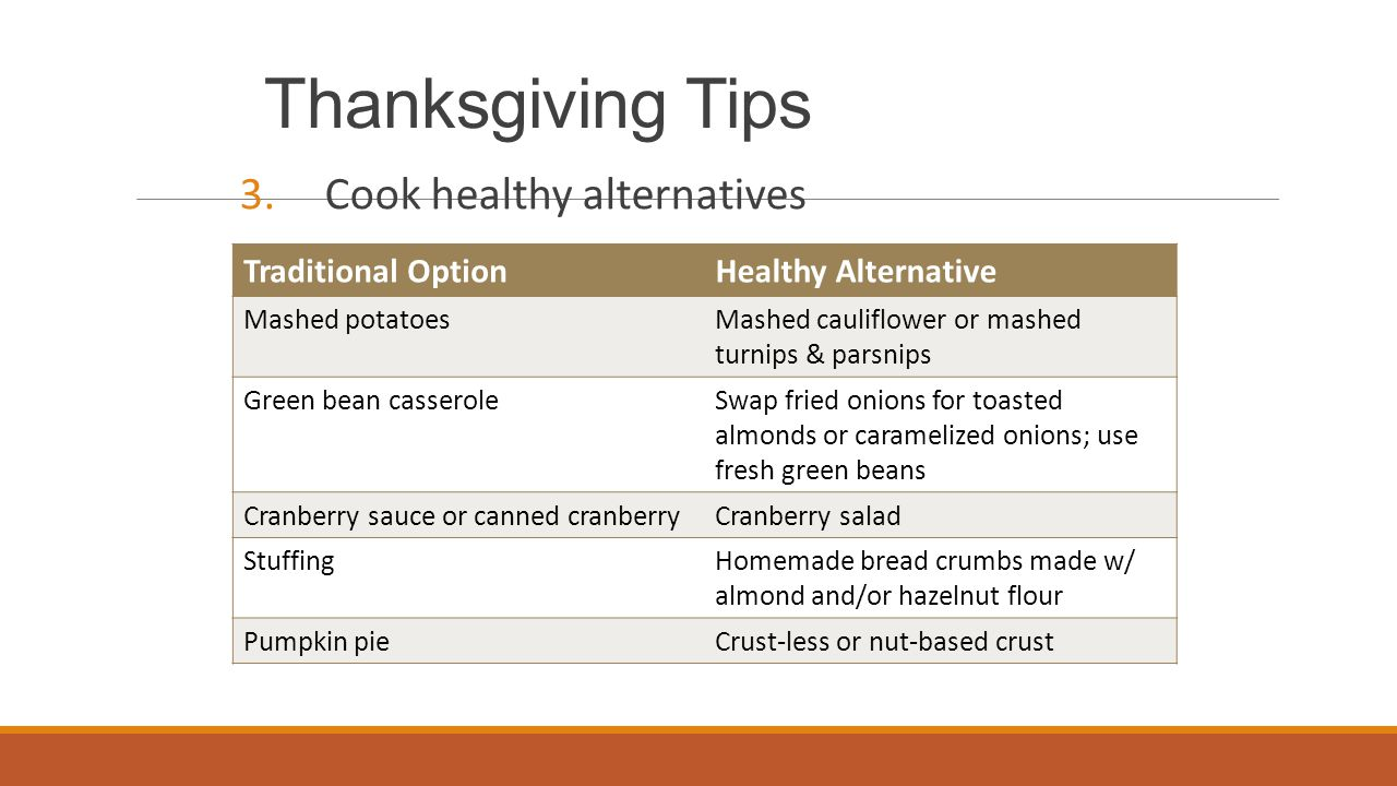 Thanksgiving Tips 3.Cook healthy alternatives Traditional OptionHealthy Alternative Mashed potatoesMashed cauliflower or mashed turnips & parsnips Green bean casseroleSwap fried onions for toasted almonds or caramelized onions; use fresh green beans Cranberry sauce or canned cranberryCranberry salad StuffingHomemade bread crumbs made w/ almond and/or hazelnut flour Pumpkin pieCrust-less or nut-based crust