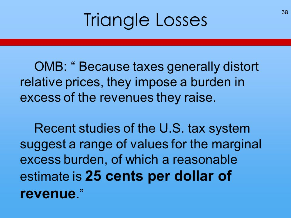 Triangle Losses 38 OMB: Because taxes generally distort relative prices, they impose a burden in excess of the revenues they raise.