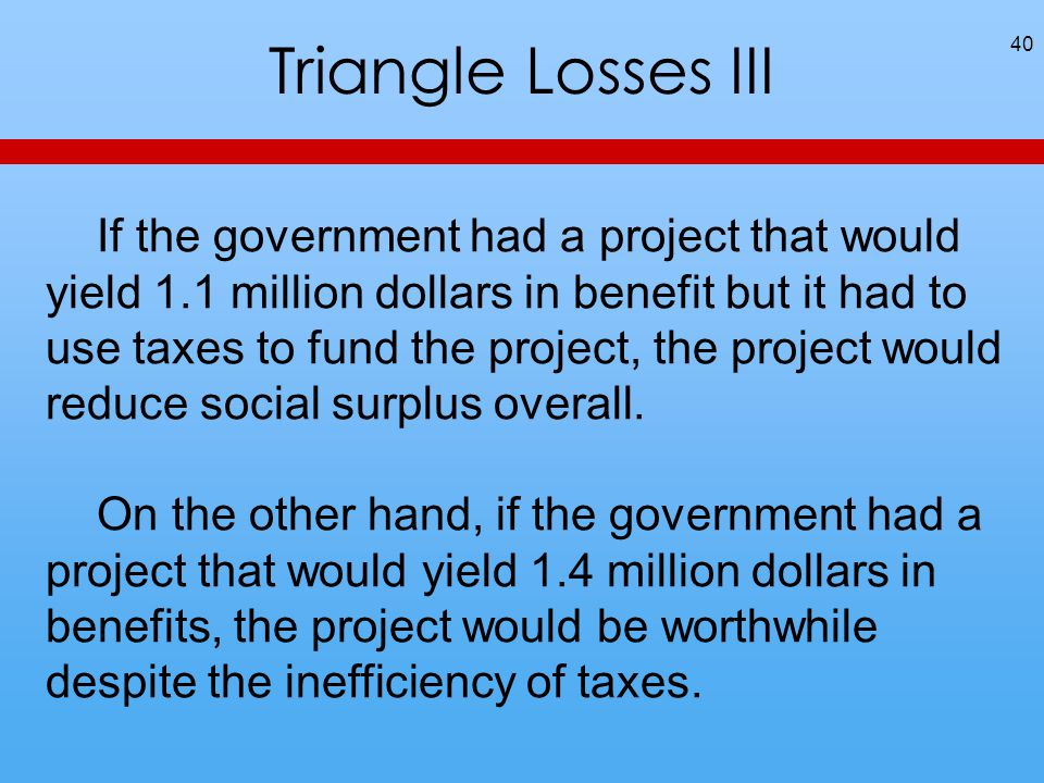 Triangle Losses III 40 If the government had a project that would yield 1.1 million dollars in benefit but it had to use taxes to fund the project, the project would reduce social surplus overall.