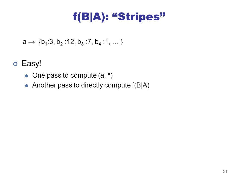 f(B|A): Stripes Easy.