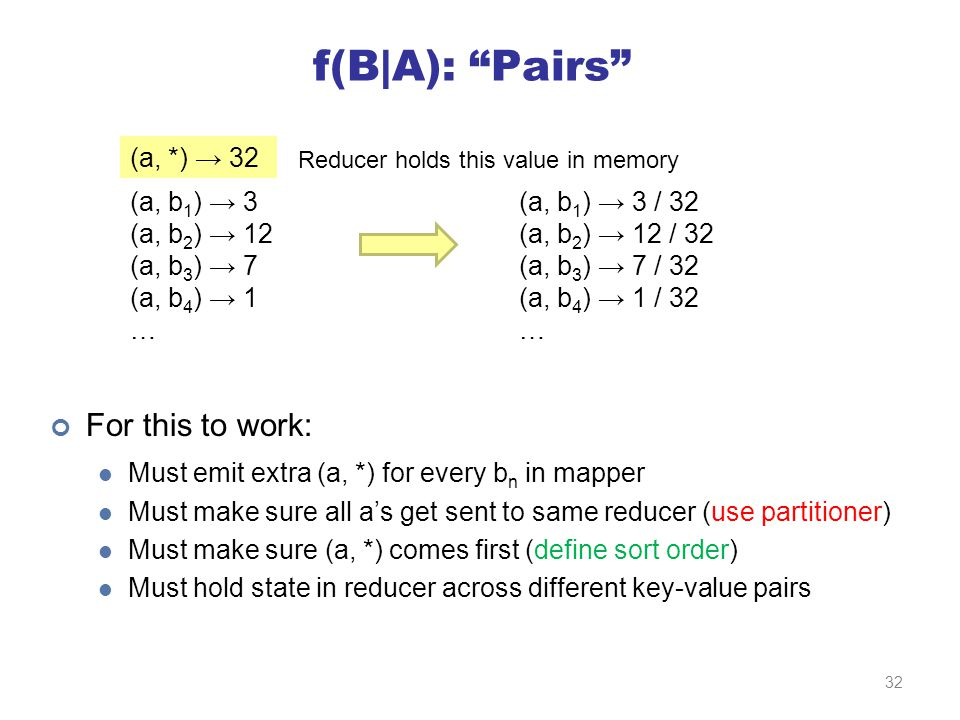 f(B|A): Pairs For this to work: Must emit extra (a, *) for every b n in mapper Must make sure all a's get sent to same reducer (use partitioner) Must make sure (a, *) comes first (define sort order) Must hold state in reducer across different key-value pairs (a, b 1 ) → 3 (a, b 2 ) → 12 (a, b 3 ) → 7 (a, b 4 ) → 1 … (a, *) → 32 (a, b 1 ) → 3 / 32 (a, b 2 ) → 12 / 32 (a, b 3 ) → 7 / 32 (a, b 4 ) → 1 / 32 … Reducer holds this value in memory 32