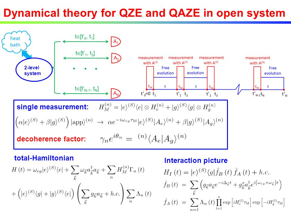 Dynamical theory for QZE and QAZE in open system 2-level system single measurement: decoherence factor: total-Hamiltonian Interaction picture