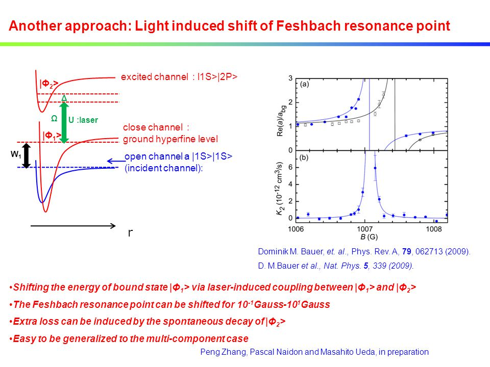 Another approach: Light induced shift of Feshbach resonance point r |Φ1>|Φ1> open channel a |1S>|1S> (incident channel): W1W1 excited channel : l1S>|2